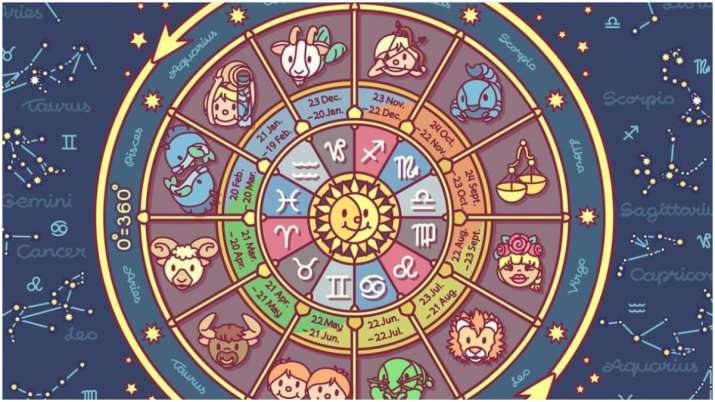A Beginners Guide to Horoscopes