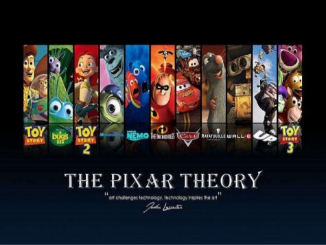 """The Pixar Theory"""